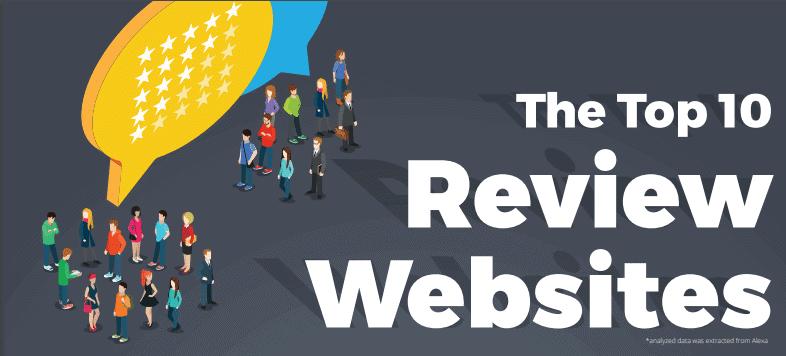 Top 10 Review Websites